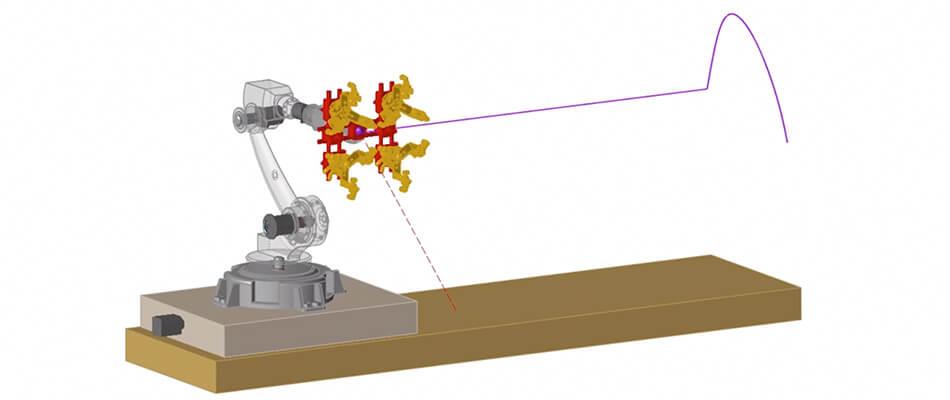 模拟机器振动,改善机器动力学。