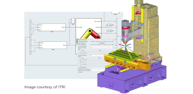 Altair工具允许集成的机电一体化仿真,实现自动刀具路径错误调整,并创建统计数据集以馈送预测维护应用程序。bob电竞官方自学习,自动路径纠错,提高零件和工艺质量,提高机器生产力和减少工具磨损。