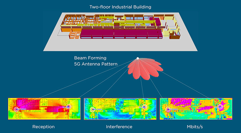 Early 5G network planning with outdoor-indoor simulation scenarios ensures reliable 5G campus network applications