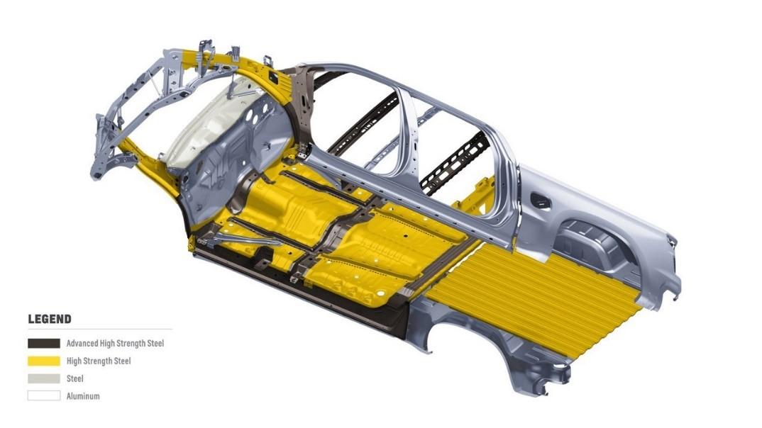 United States Steel社のマルテンサイト系超高強度鋼Mart-TenTM1500